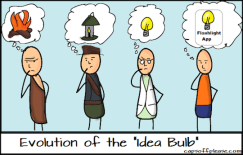 evolutionofideabulb writers block